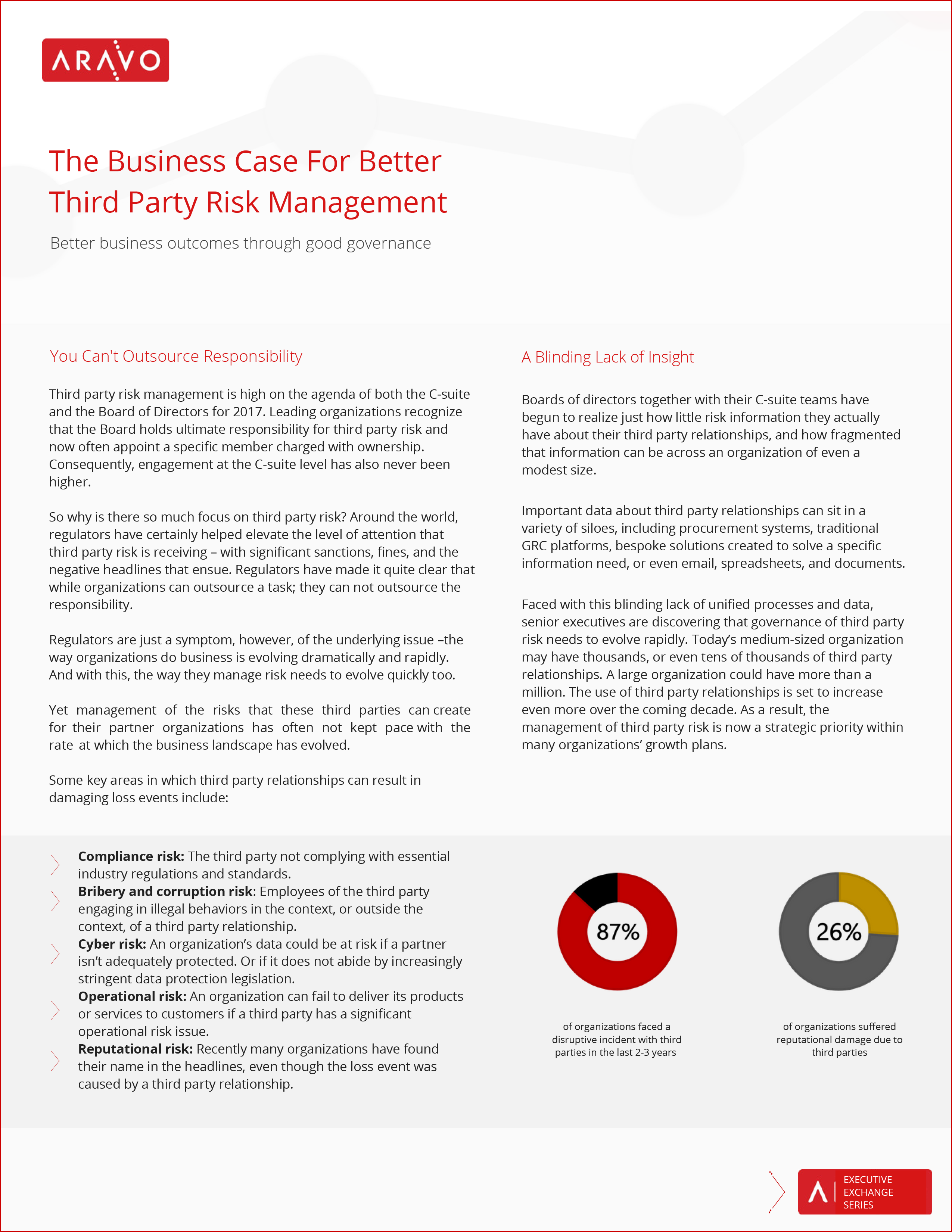 Aravo - The Business Case For Better Third Party Risk Management.png